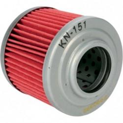 KN-151